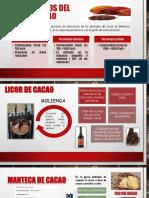 DERIVADOS DEL CACAO.pptx