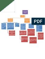 283491595-Mapa-Conceptual-La-Educacion-Inclusiva.docx