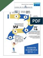 Manual de Asesor Academico INFOGRAFIA