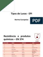 Luvas_codificação