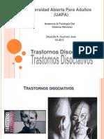Trastornos Disociativos.pptx