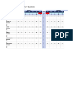 Plantilla Televentas - Enero Sem 5 (1)