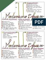 Mapa Mental 1ª Fase Modernismo