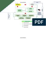 Ejemplo de mapa de procesos