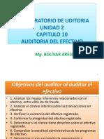objetivos del auditor