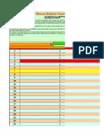 MMPI 2 Corrección Avanzada