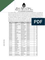 Acta de Reserva de Identidad Tj Salta - Oran - Tartagal 2019