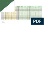 CP OP170.180 SPC Critical Feature