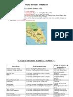 How to Get to Endau -Rompin (Peta)
