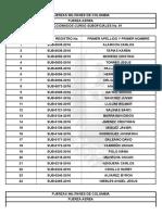 Personal No Seleccionado Curso No.91 Suboficiales