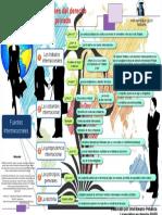 fuentes-internacionales-del-derecho-internacional-privado-pdf