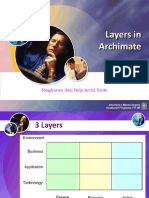 9. Layers in Archimate.pptx