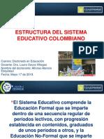 """1.3 Presentación """"El Sistema Educativo Nacional"""""""