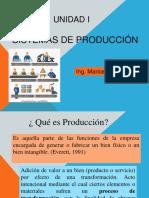 Sistemas de Produccion 1 Mm