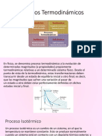procesostermodinmicos-160703201005