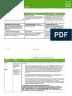 Scheme of Work English Stage 8 v1