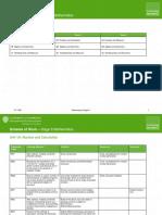 Scheme of Work Maths Stage 9