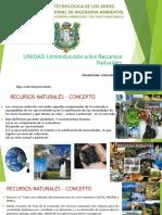 CONSERVACION Y APROVECHAMIENTO DE RN.pptx