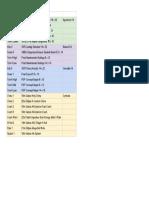 Eyal Levi Expansion - Instrument List