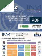 Subsistema Nacional de Acreditacion de Laboratorios de Calibracion SANDRA MEDINA