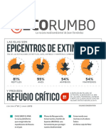 Ecorumbo