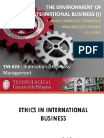 Ethics Report in International Business