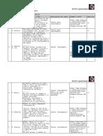 FORMATO - GUIÓN TECNICO 2_OpenHouse (1).pdf