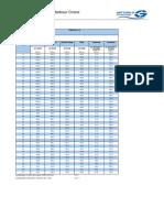 Load Chart Gottwald Hmk 7408