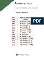Material Complementar - Acordes dissonantes no violão.pdf