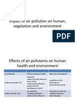 3721_943_Impact of Air Pollution on Human, Vegetation