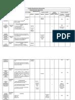 Informe Levantamiento de Los Proyectos de La Provincia Lima