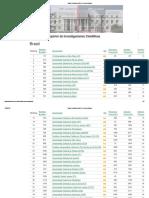 Brasil _ Ranking Web de Universidades