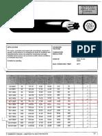 Dominion Xple Data Sheet-415v Single Core