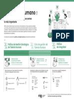 3-17_Infografia - Dimension Talento Humano_08MARZO