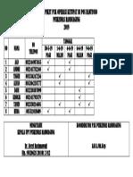 Daftar Piket p3k Operasi Ketupat Di Pos Ranuyoso
