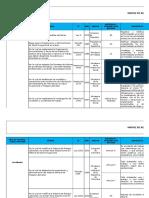 Matriz de Requisitos Legales (Sena)