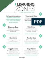 edutopia-lopez-7classroom-learning-zones.pdf