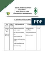 2111b analisis pendirian pkm.docx
