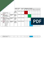 diagrama de gannt plan operativo.docx