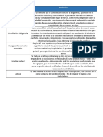 API 3 Principios Del Derecho Laboral