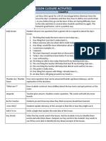 Lesson Closure Activities.pdf