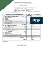 Cuadro de Evaluación Final de La Práctica Profesional