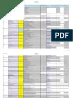 ODF Capacites Master 1