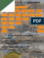 CLASIFICACION MAQUINARIA.pdf
