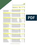Pricelist Komponen Plts - PT Rekasurya Prima Daya