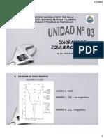 Materiales y Procesos - Unidad 3.2