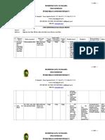 2. Bab 5.1.5 1-5 Form Identifikasi Dan Analisa Resiko