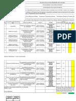 Programa y Plan de Auditorias