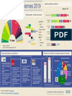 Europe elections 2019 infographic