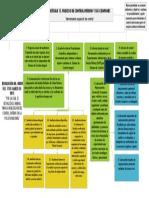 Evidencia Control Interno - Mapa Conceptual (1)